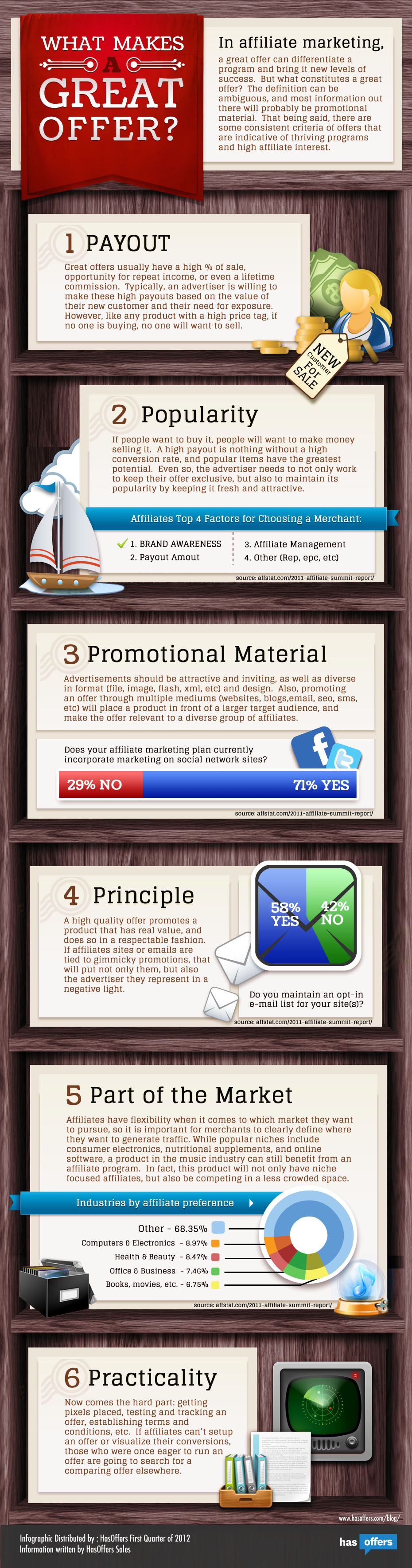 infographic affiliate marketing offer