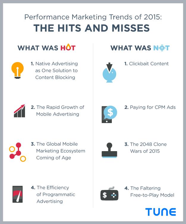 HO-15-0055-Performance-Marketing-Trends-2015_v1
