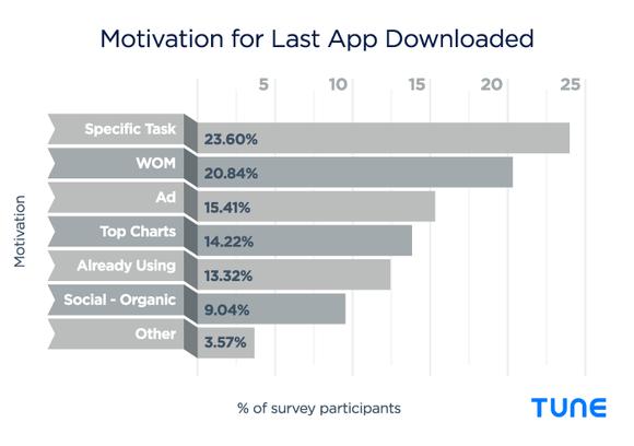 Motivation_last_app