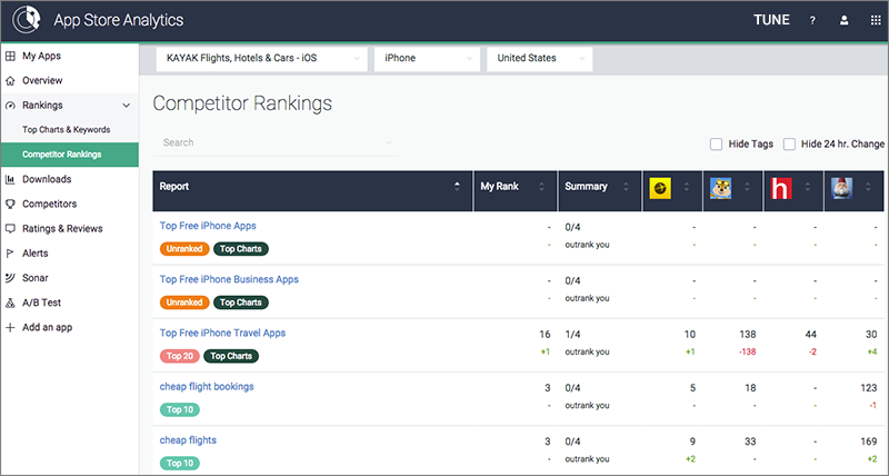 New Competitor Rankings Page