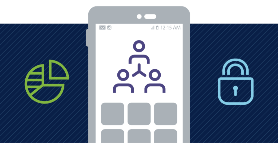 actuals report mobile marketing