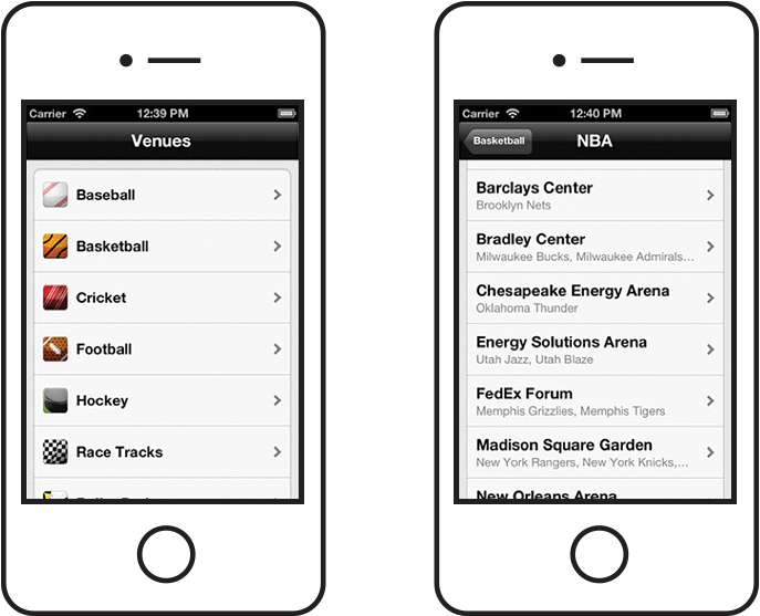 AVFMS uses Artisan Mobile to optimize mobile engagement with A/B testing